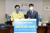 수원시 공직자, 협업기관 직원, 코로나19 성금 5260만 원 모금